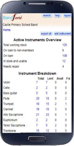 Instrument Overview page